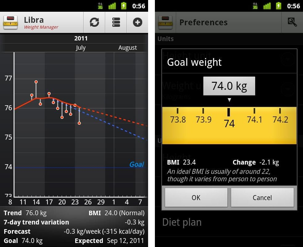 Libra weight manager-App