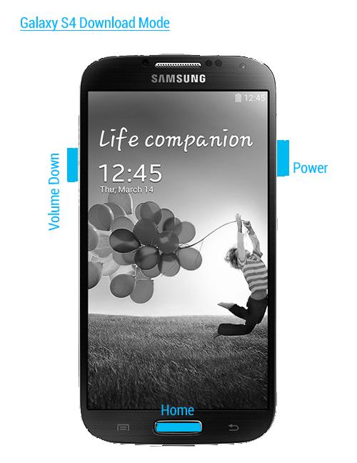 Smasung Galaxy S4 Download Mode