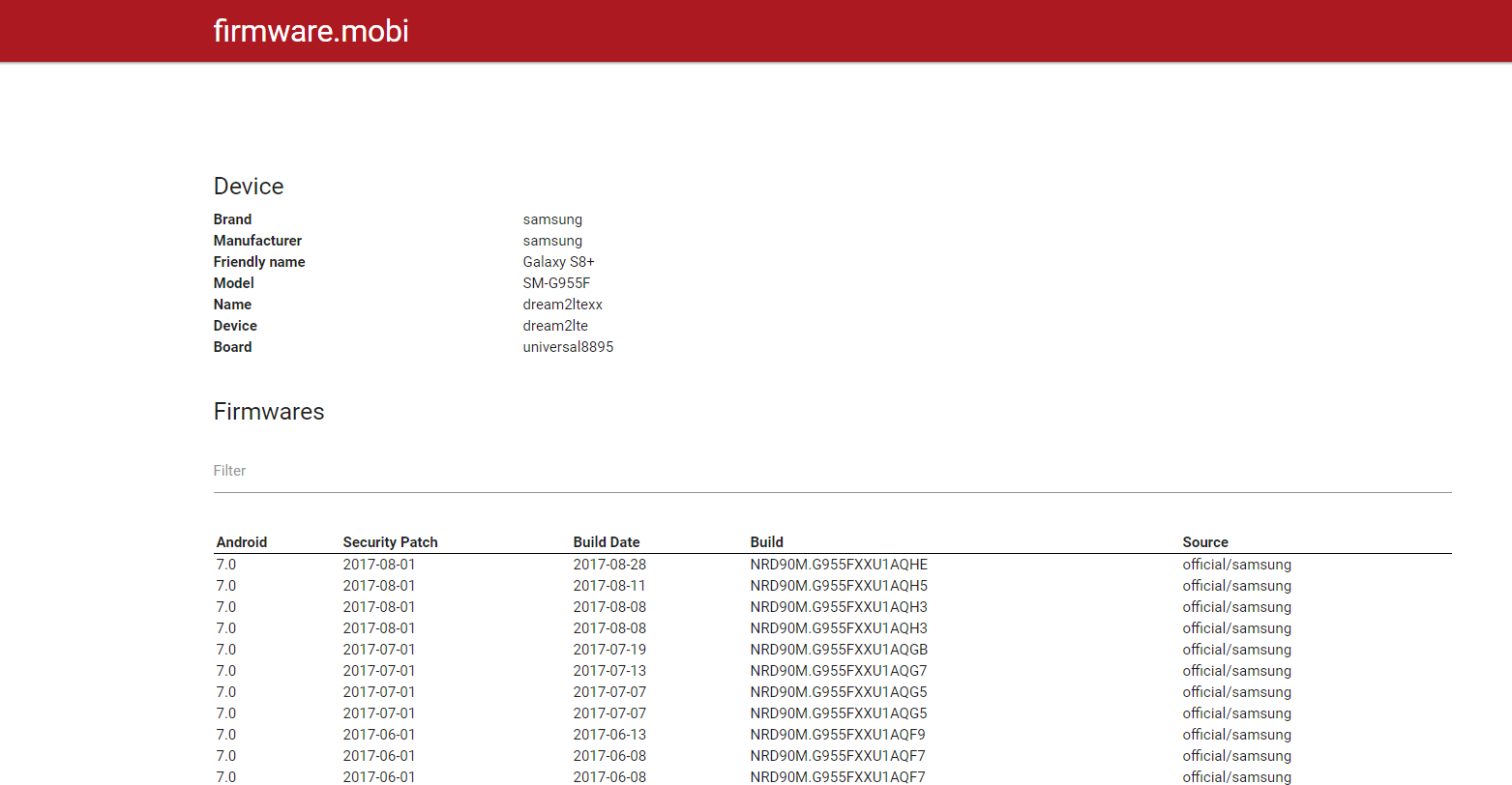 firmware.mobi root chainfire