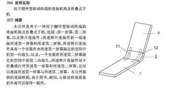 Xiaomi Fold