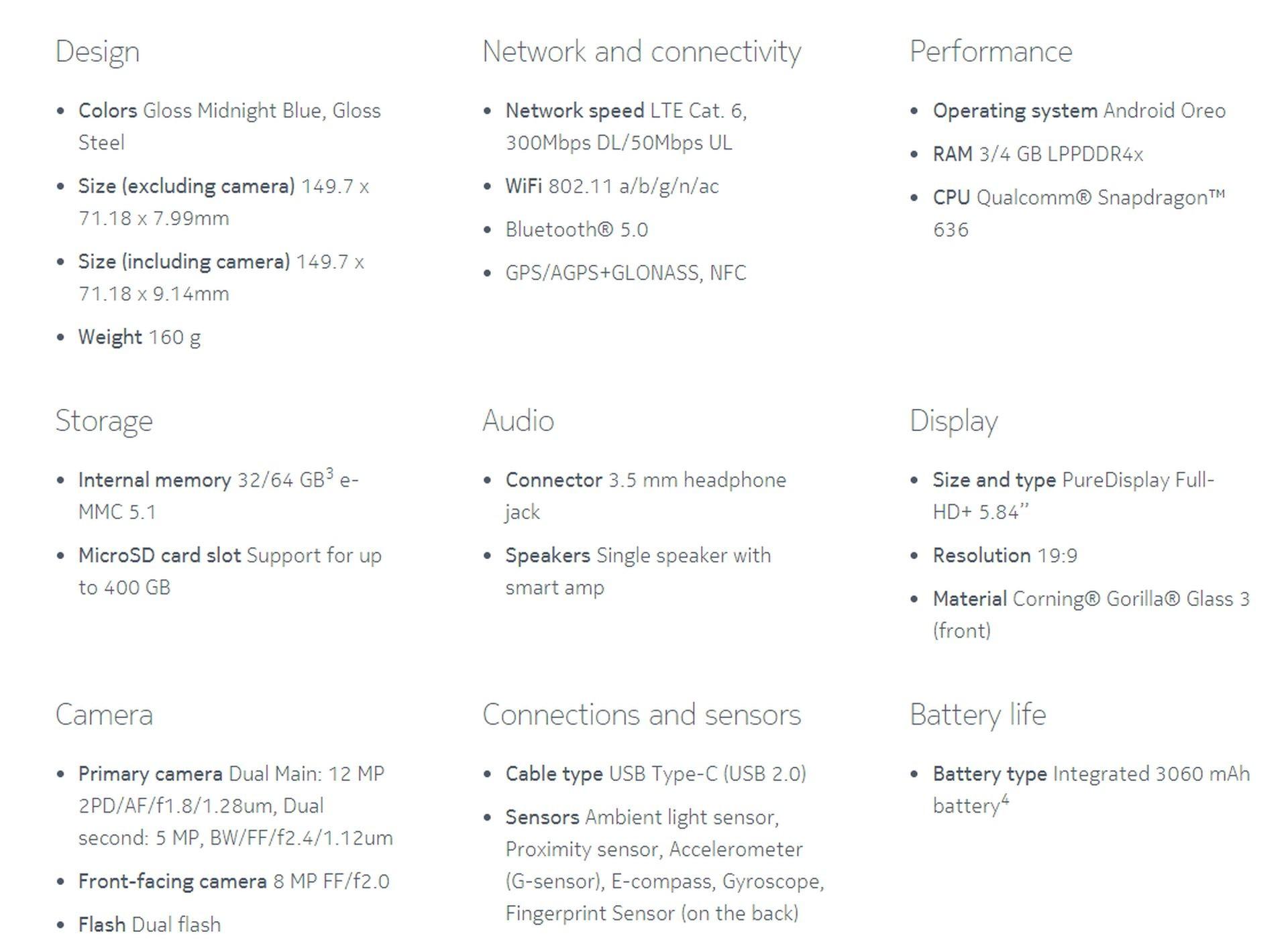 Nokia 7.1 Specs sheet
