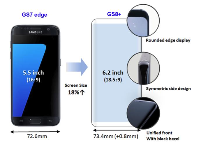 Galaxy S7 Edge size