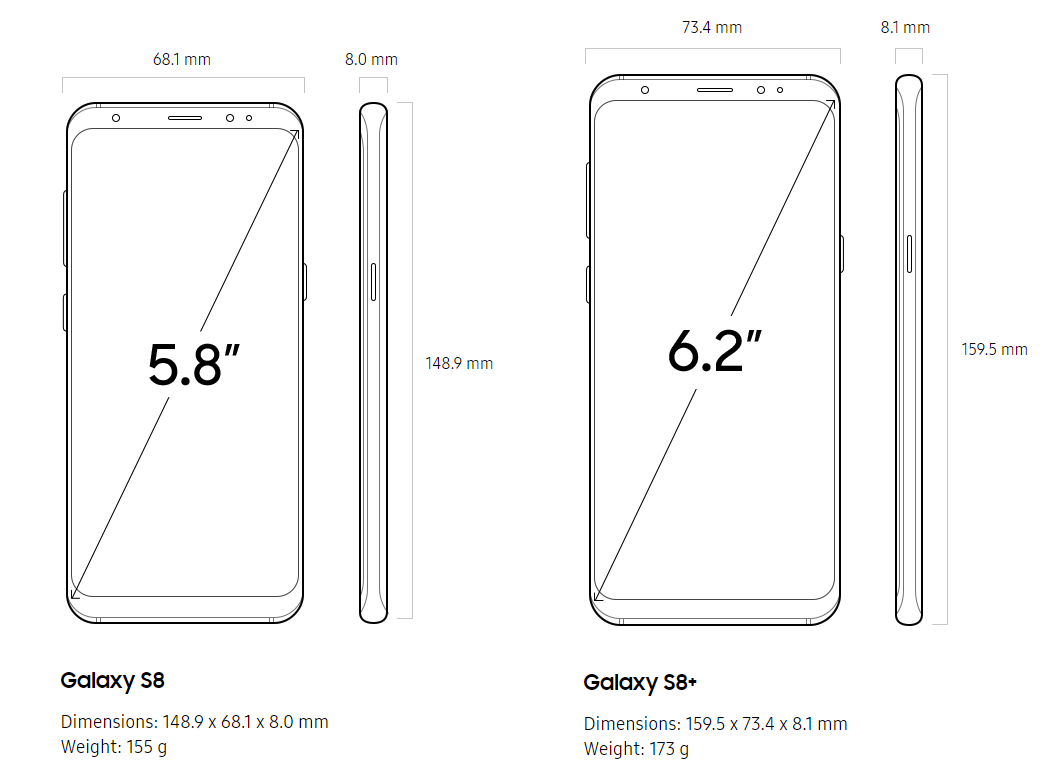 Galaxy S8 and S8 Plus sizes