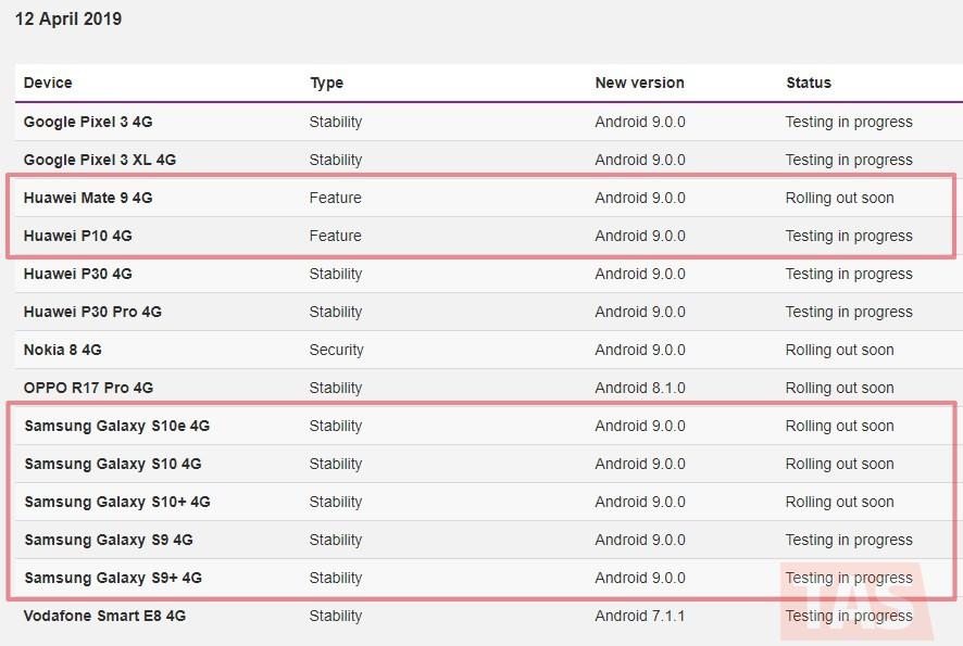 Vodafone Australia: Software Update Weekly Wrap