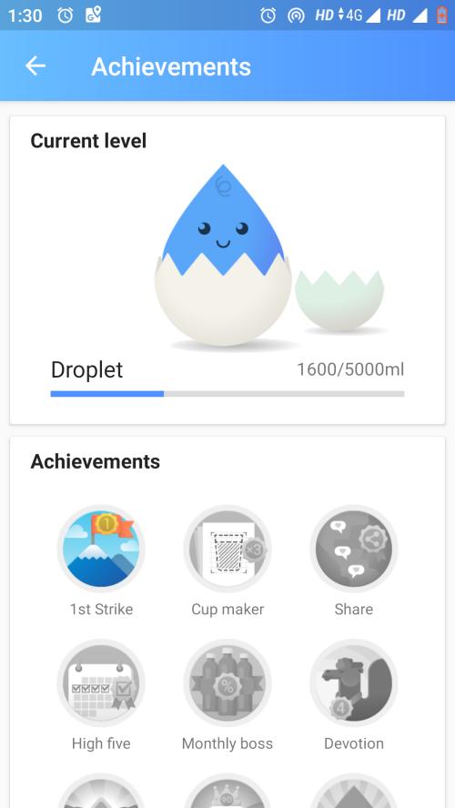 Os melhores aplicativos para Android que se mantêm hidratado
