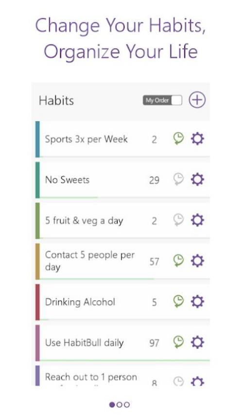 Habit tracking apps 25