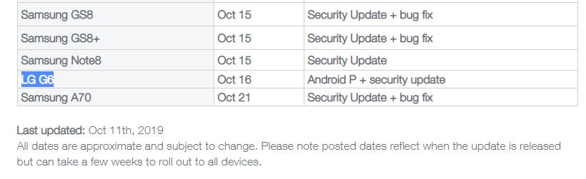 LG G6 obterá Android Pie no Canadá em 16 de outubro
